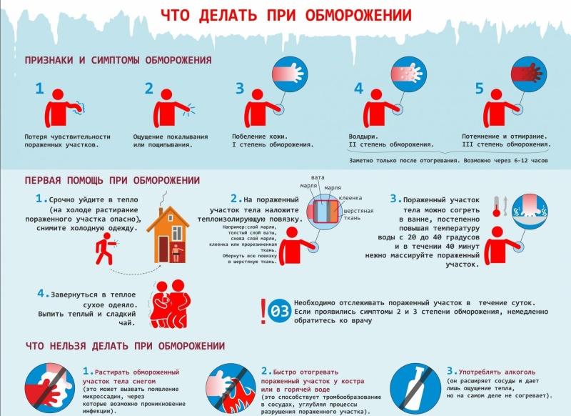 Главное управление МЧС России напоминает о правилах безопасного поведения в целях предотвращения обморожений